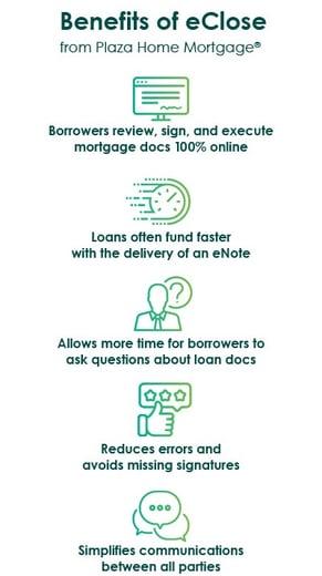 eClose Infographic
